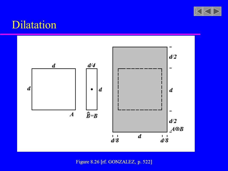 Dilatation Figure 8.26 [rf. GONZALEZ, p. 522]
